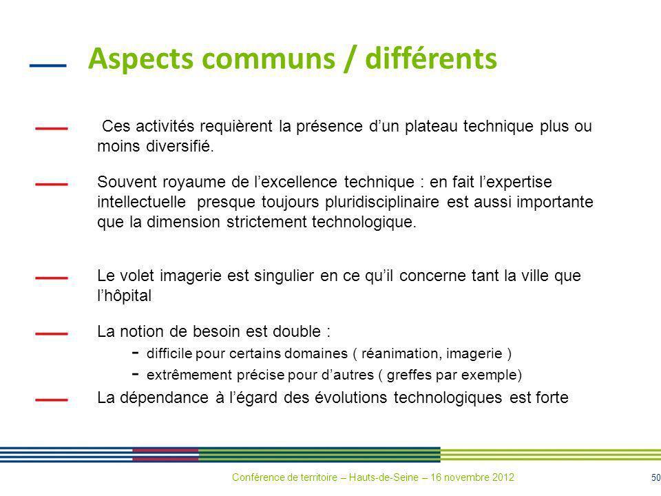 50 Aspects communs / différents Ces activités requièrent la présence dun plateau technique plus ou moins diversifié. Souvent royaume de lexcellence te