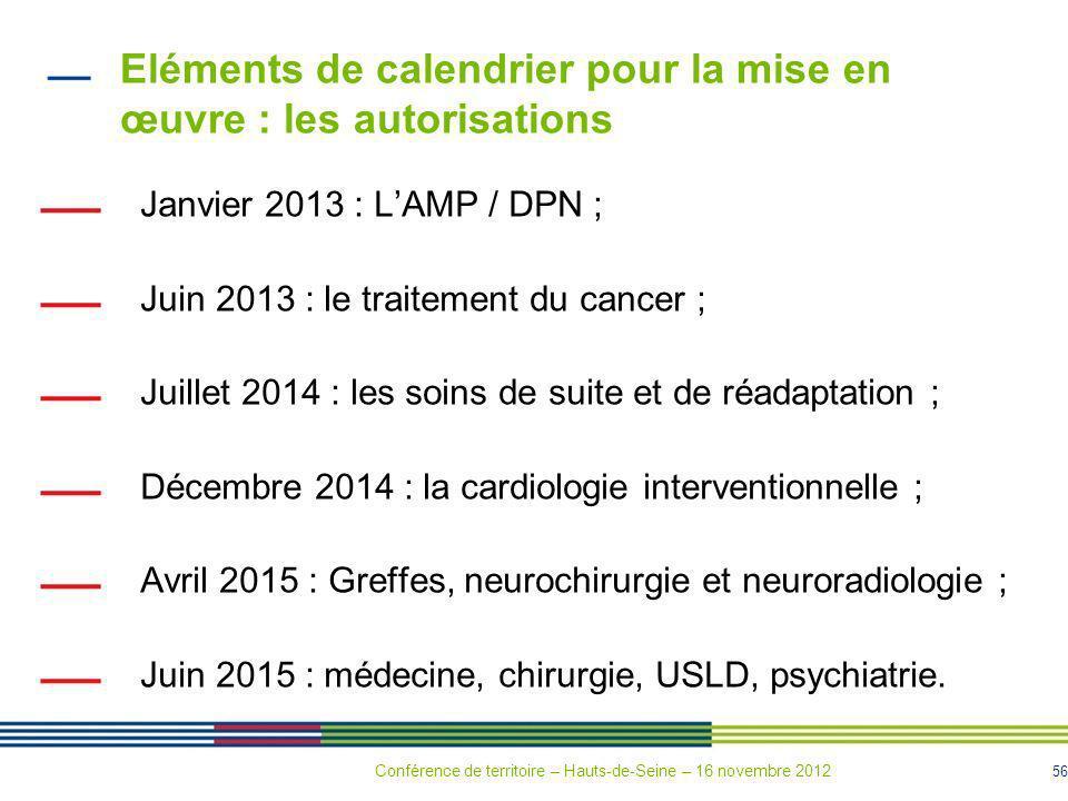 56 Eléments de calendrier pour la mise en œuvre : les autorisations Janvier 2013 : LAMP / DPN ; Juin 2013 : le traitement du cancer ; Juillet 2014 : l