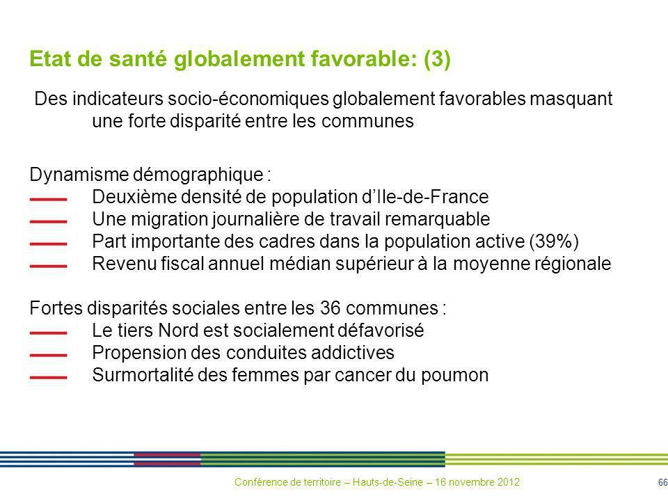 66 Etat de santé globalement favorable: (3) Des indicateurs socio-économiques globalement favorables masquant une forte disparité entre les communes D