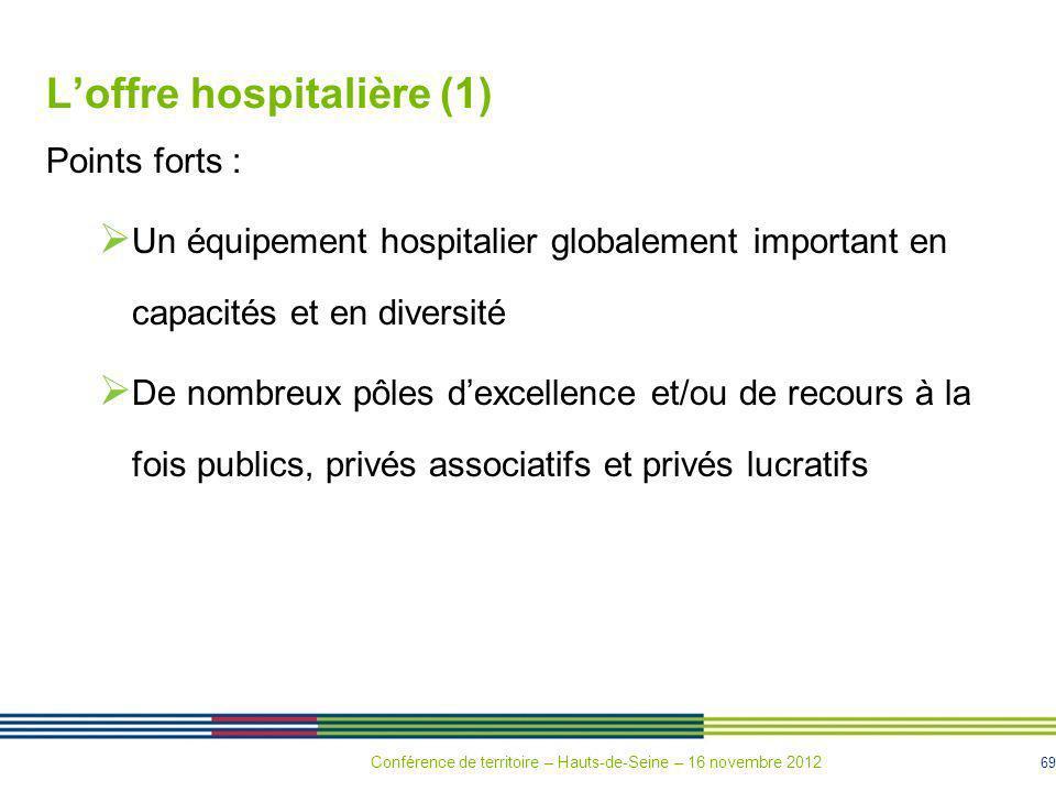 69 Loffre hospitalière (1) Points forts : Un équipement hospitalier globalement important en capacités et en diversité De nombreux pôles dexcellence e