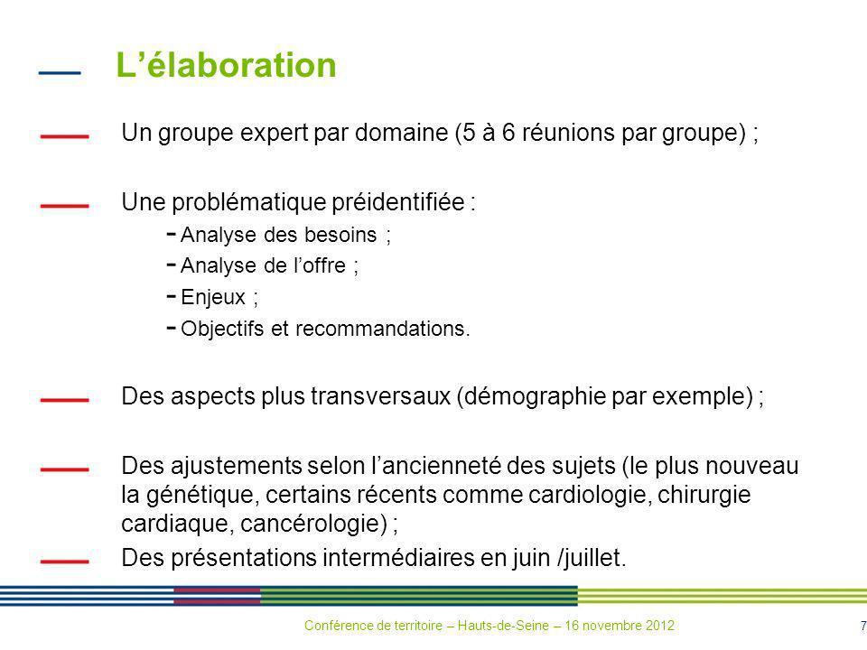 7 Lélaboration Un groupe expert par domaine (5 à 6 réunions par groupe) ; Une problématique préidentifiée : - Analyse des besoins ; - Analyse de loffr