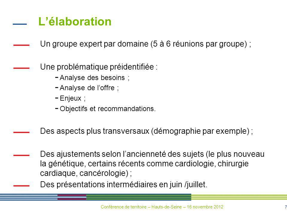 28 Dimension francilienne .Nationale. ou internationale .