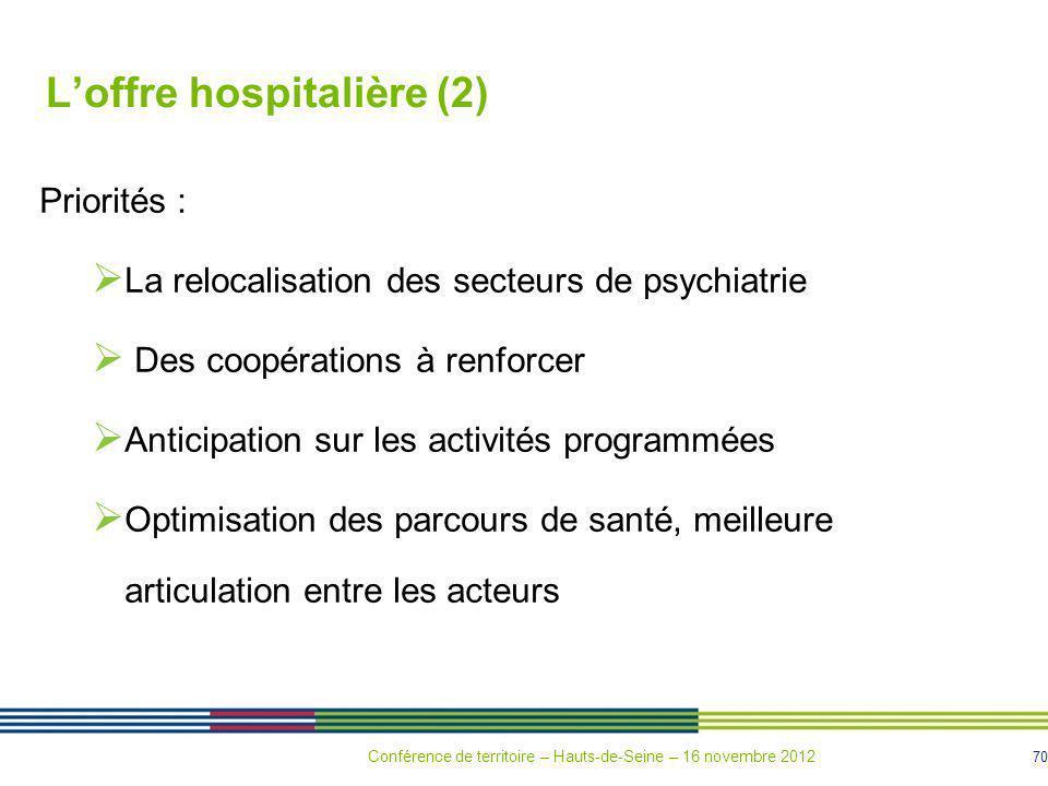 70 Loffre hospitalière (2) Priorités : La relocalisation des secteurs de psychiatrie Des coopérations à renforcer Anticipation sur les activités progr