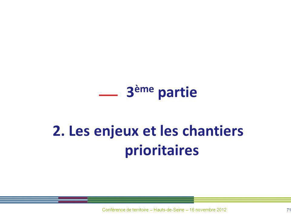 71 3 ème partie 2. Les enjeux et les chantiers prioritaires Conférence de territoire – Hauts-de-Seine – 16 novembre 2012