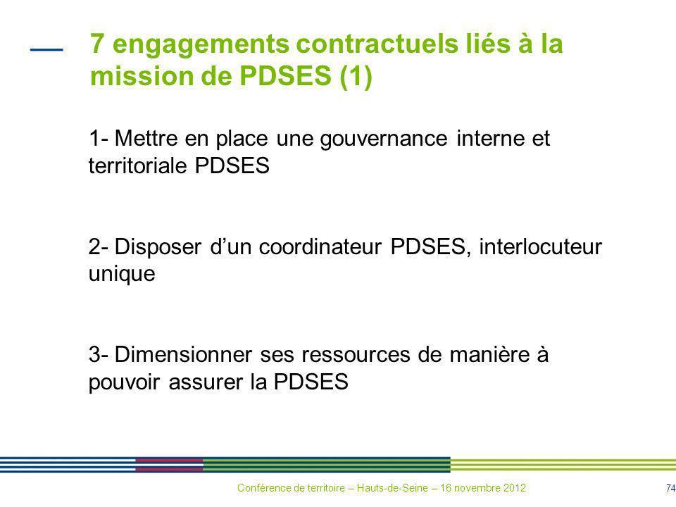 74 7 engagements contractuels liés à la mission de PDSES (1) 1- Mettre en place une gouvernance interne et territoriale PDSES 2- Disposer dun coordina