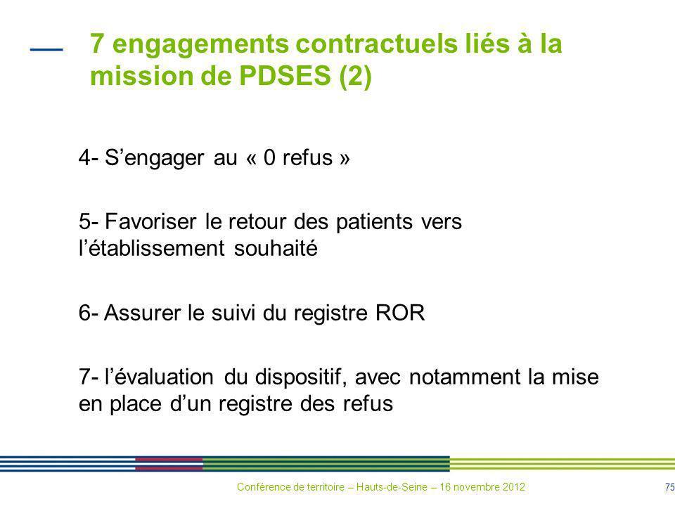 75 7 engagements contractuels liés à la mission de PDSES (2) 4- Sengager au « 0 refus » 5- Favoriser le retour des patients vers létablissement souhai
