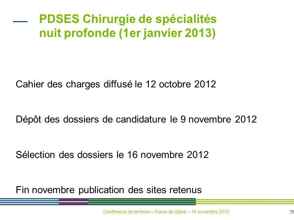 78 PDSES Chirurgie de spécialités nuit profonde (1er janvier 2013) Cahier des charges diffusé le 12 octobre 2012 Dépôt des dossiers de candidature le
