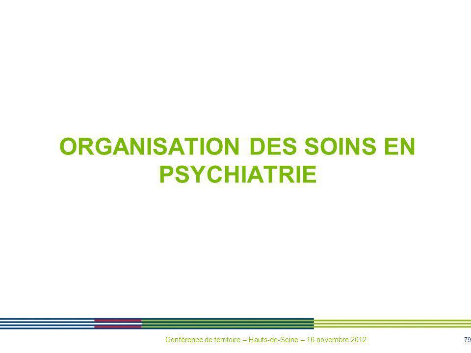 79 ORGANISATION DES SOINS EN PSYCHIATRIE Conférence de territoire – Hauts-de-Seine – 16 novembre 2012