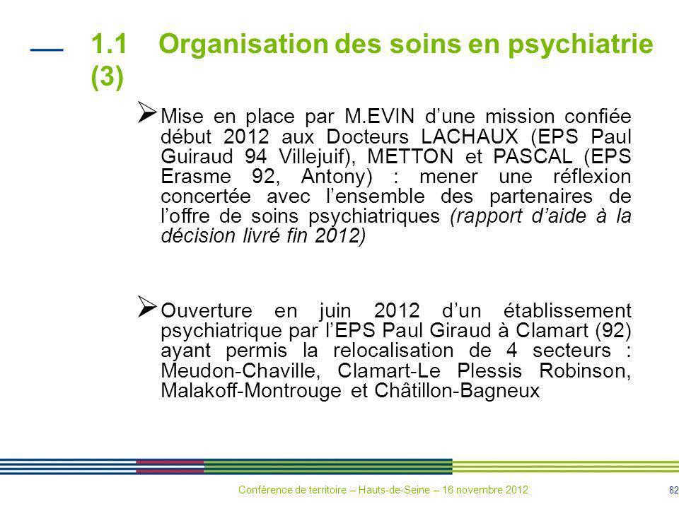 82 1.1 Organisation des soins en psychiatrie (3) Mise en place par M.EVIN dune mission confiée début 2012 aux Docteurs LACHAUX (EPS Paul Guiraud 94 Vi
