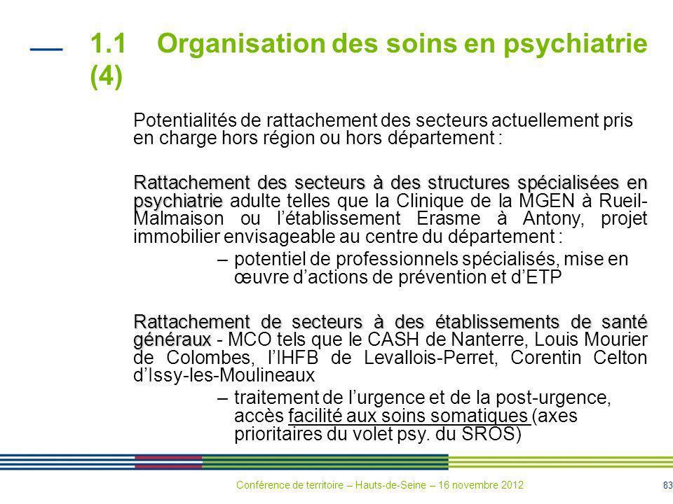 83 1.1 Organisation des soins en psychiatrie (4) Potentialités de rattachement des secteurs actuellement pris en charge hors région ou hors départemen