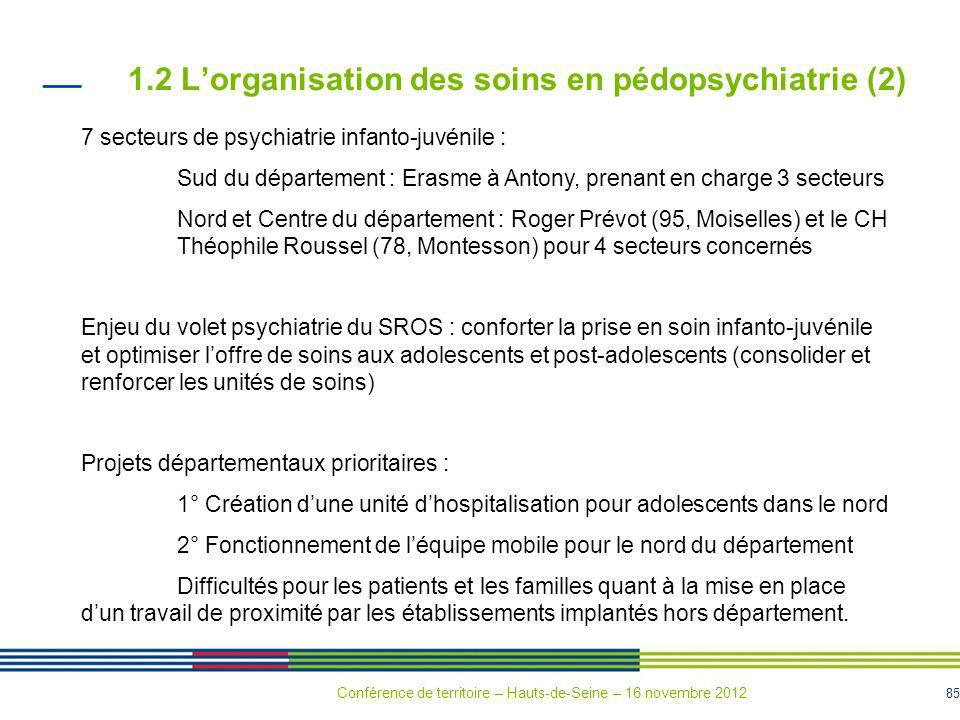 85 1.2 Lorganisation des soins en pédopsychiatrie (2) 7 secteurs de psychiatrie infanto-juvénile : Sud du département : Erasme à Antony, prenant en ch