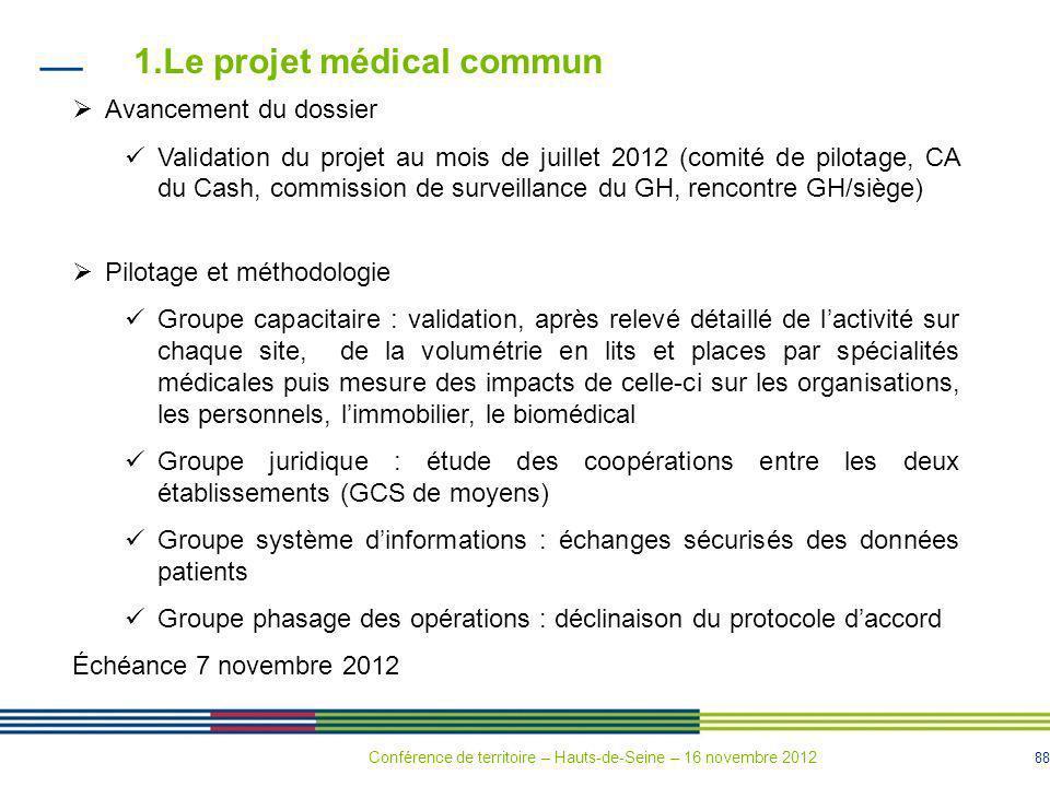 88 1.Le projet médical commun Avancement du dossier Validation du projet au mois de juillet 2012 (comité de pilotage, CA du Cash, commission de survei
