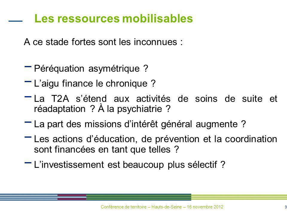 120 Merci de votre attention Conférence de territoire – Hauts-de-Seine – 16 novembre 2012