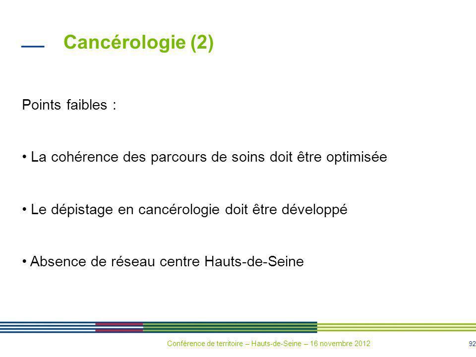 92 Cancérologie (2) Points faibles : La cohérence des parcours de soins doit être optimisée Le dépistage en cancérologie doit être développé Absence d