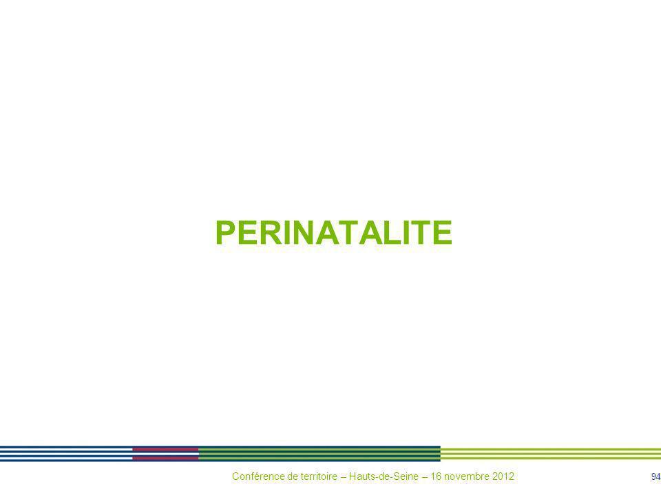 94 PERINATALITE Conférence de territoire – Hauts-de-Seine – 16 novembre 2012