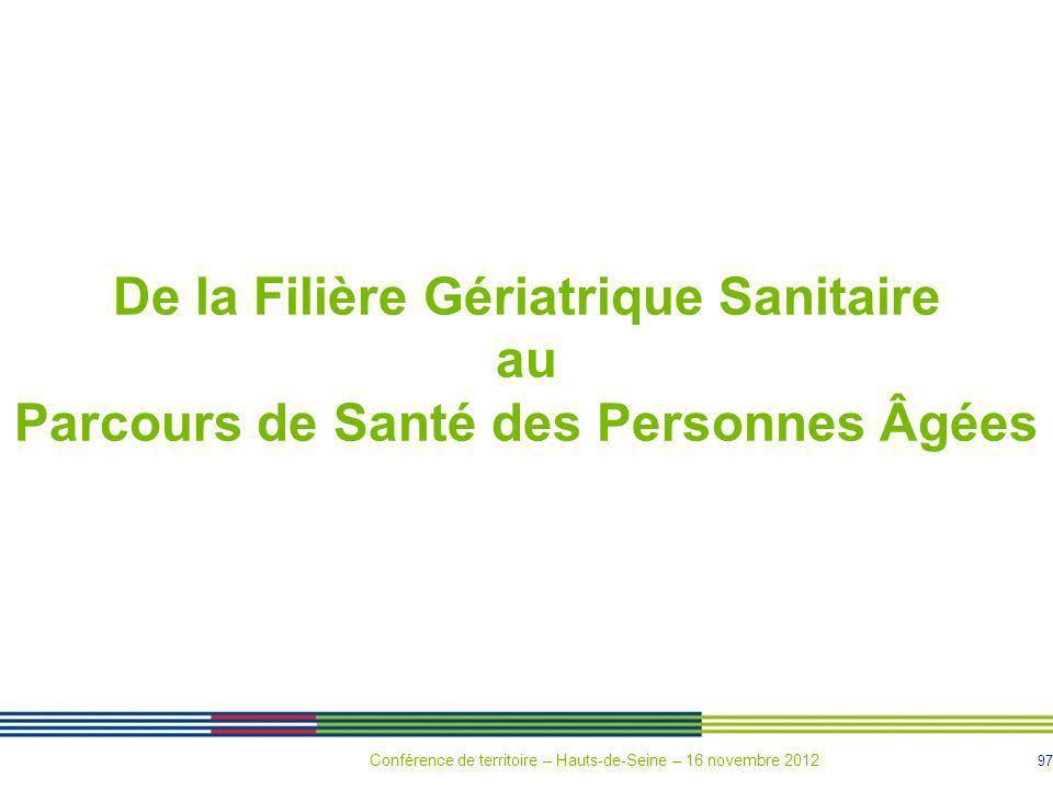 97 De la Filière Gériatrique Sanitaire au Parcours de Santé des Personnes Âgées Conférence de territoire – Hauts-de-Seine – 16 novembre 2012