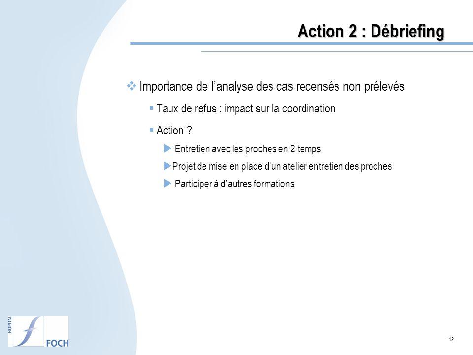 12 Action 2 : Débriefing Importance de lanalyse des cas recensés non prélevés Taux de refus : impact sur la coordination Action ? Entretien avec les p