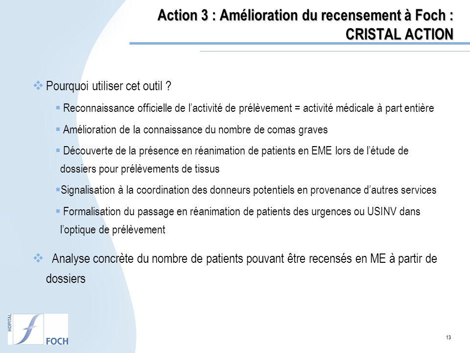 13 Action 3 : Amélioration du recensement à Foch : CRISTAL ACTION Pourquoi utiliser cet outil ? Reconnaissance officielle de lactivité de prélèvement