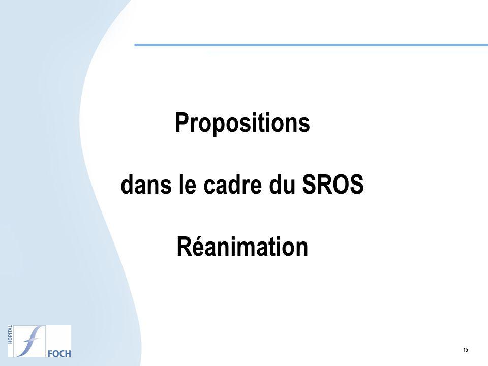 15 Propositions dans le cadre du SROS Réanimation
