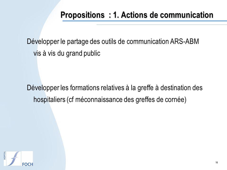 16 Propositions : 1. Actions de communication Développer le partage des outils de communication ARS-ABM vis à vis du grand public Développer les forma