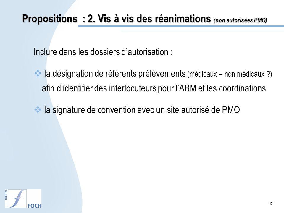 17 Propositions : 2. Vis à vis des réanimations (non autorisées PMO) Inclure dans les dossiers dautorisation : la désignation de référents prélèvement