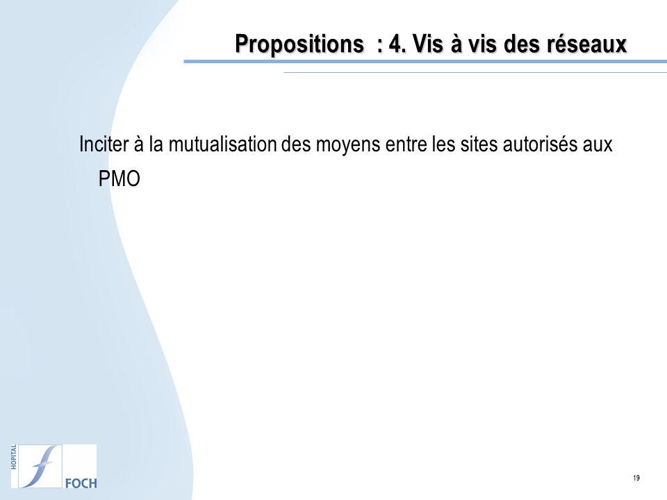 19 Propositions : 4. Vis à vis des réseaux Inciter à la mutualisation des moyens entre les sites autorisés aux PMO