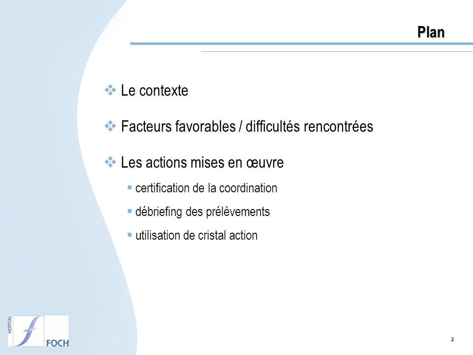 2 Plan Le contexte Facteurs favorables / difficultés rencontrées Les actions mises en œuvre certification de la coordination débriefing des prélèvemen
