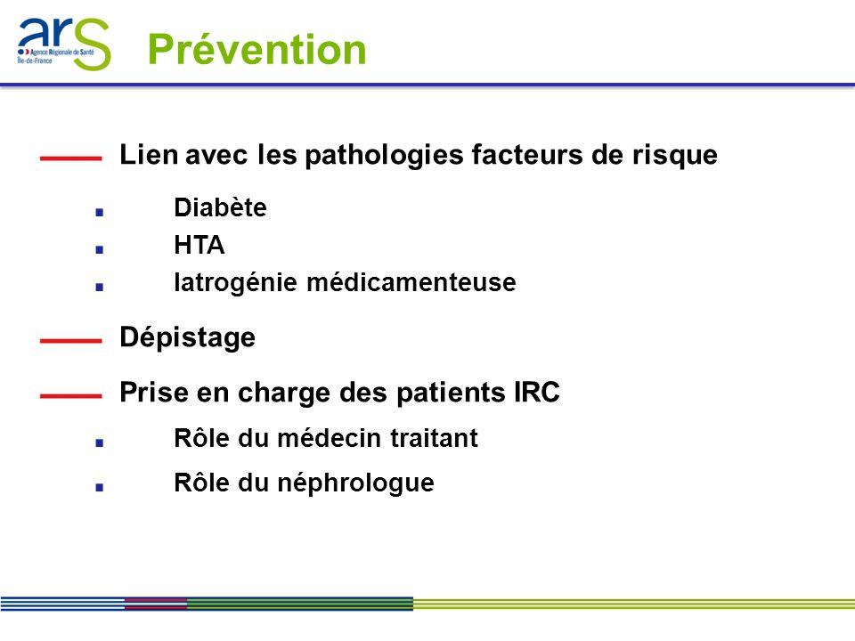Lien avec les pathologies facteurs de risque Diabète HTA Iatrogénie médicamenteuse Dépistage Prise en charge des patients IRC Rôle du médecin traitant