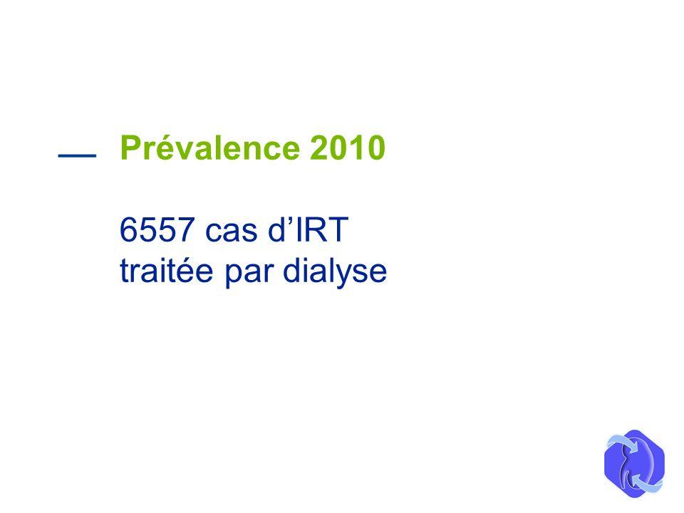 Prévalence 2010 6557 cas dIRT traitée par dialyse