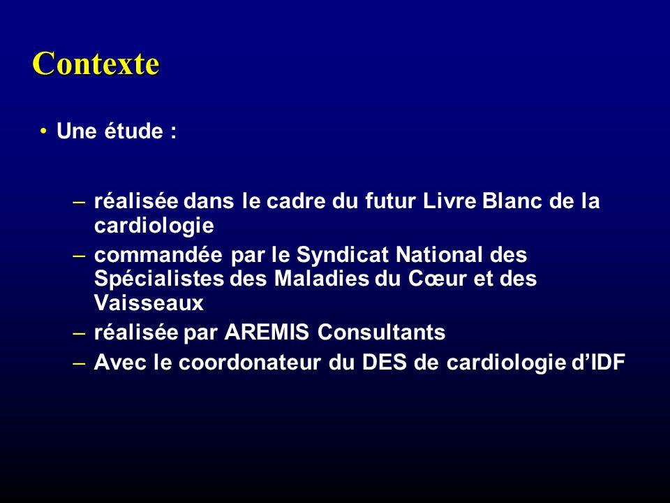 Contexte Une étude : –réalisée dans le cadre du futur Livre Blanc de la cardiologie –commandée par le Syndicat National des Spécialistes des Maladies du Cœur et des Vaisseaux –réalisée par AREMIS Consultants –Avec le coordonateur du DES de cardiologie dIDF
