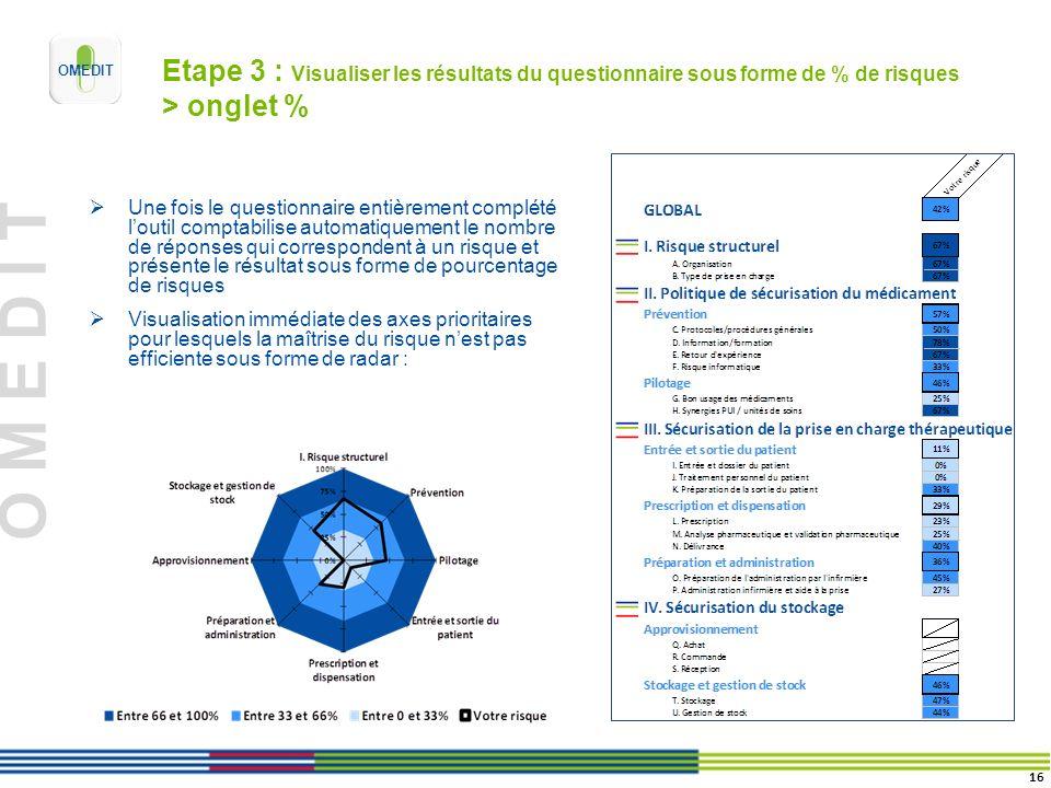 O M E D I T Etape 3 : Visualiser les résultats du questionnaire sous forme de % de risques > onglet % Une fois le questionnaire entièrement complété l