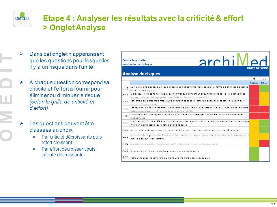O M E D I T Etape 4 : Analyser les résultats avec la criticité & effort > Onglet Analyse Dans cet onglet napparaissent que les questions pour lesquell