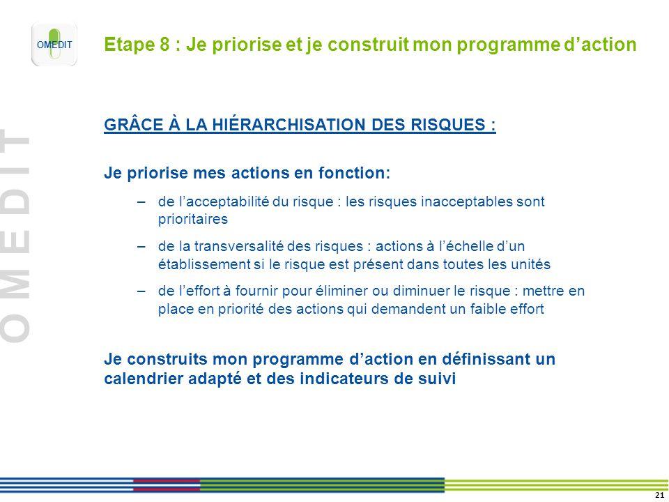 O M E D I T Etape 8 : Je priorise et je construit mon programme daction GRÂCE À LA HIÉRARCHISATION DES RISQUES : Je priorise mes actions en fonction: