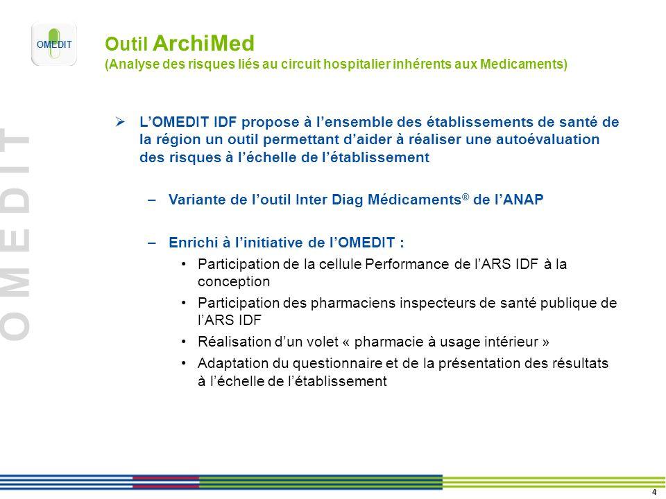 O M E D I T Outil ArchiMed (Analyse des risques liés au circuit hospitalier inhérents aux Medicaments) LOMEDIT IDF propose à lensemble des établisseme