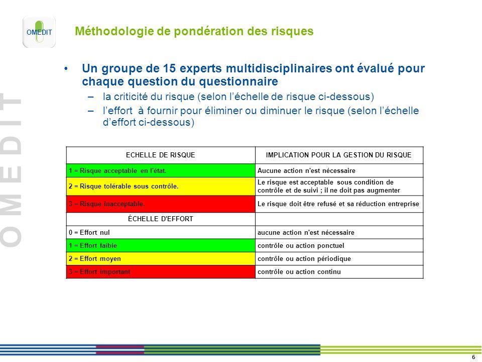 O M E D I T Méthodologie de pondération des risques Un groupe de 15 experts multidisciplinaires ont évalué pour chaque question du questionnaire –la c