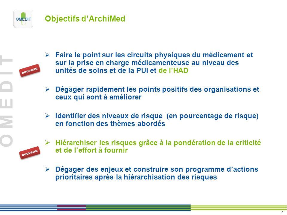 O M E D I T Objectifs dArchiMed Faire le point sur les circuits physiques du médicament et sur la prise en charge médicamenteuse au niveau des unités
