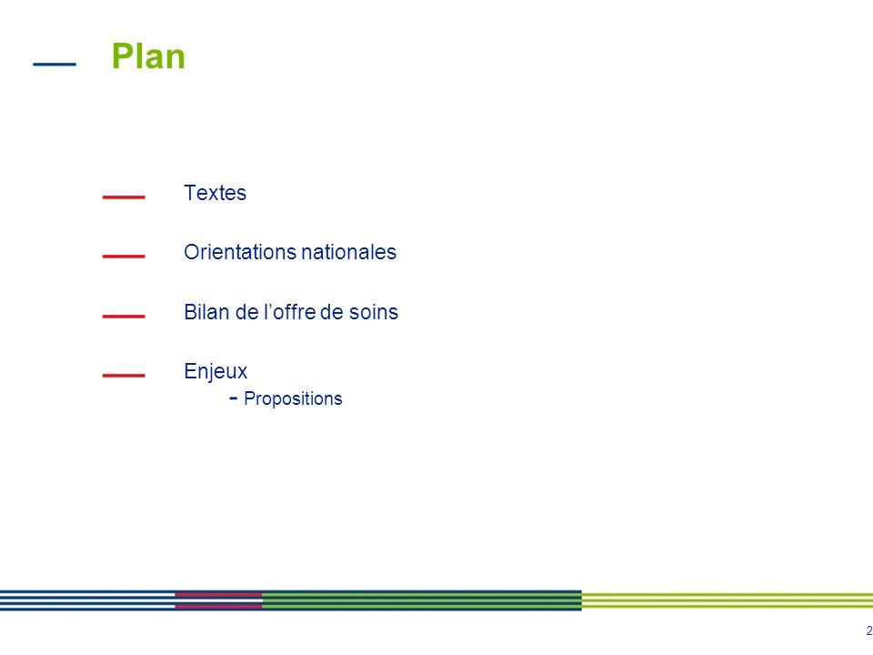 2 Plan Textes Orientations nationales Bilan de loffre de soins Enjeux - Propositions