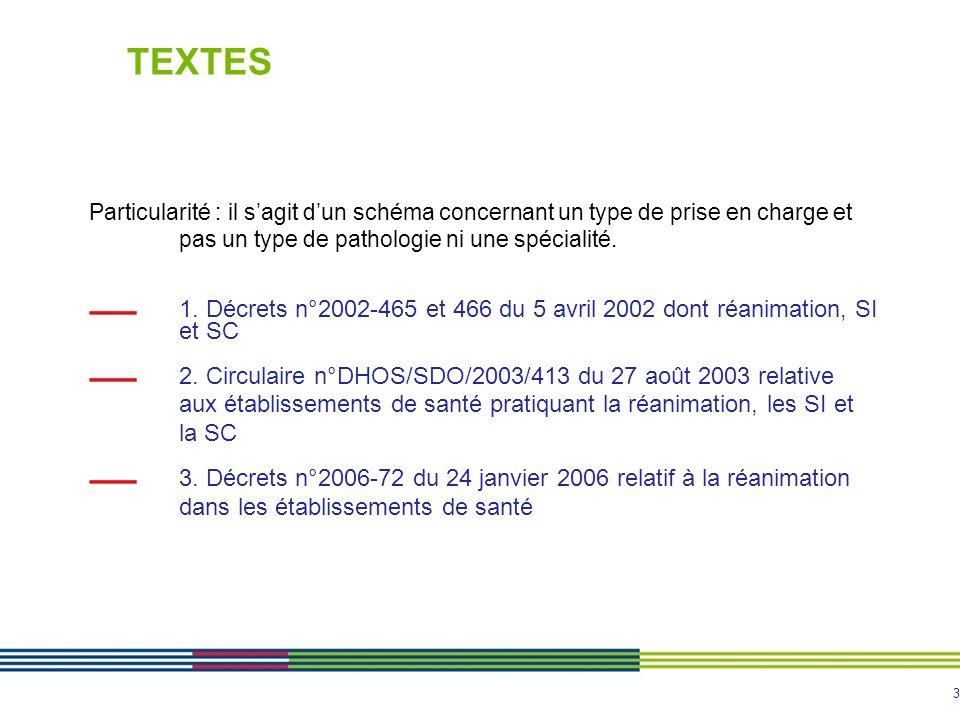 3 TEXTES Particularité : il sagit dun schéma concernant un type de prise en charge et pas un type de pathologie ni une spécialité. 1. Décrets n°2002-4