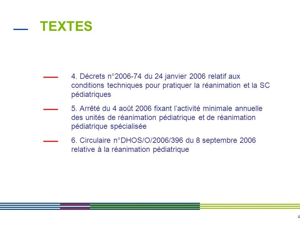 4 TEXTES 4. Décrets n°2006-74 du 24 janvier 2006 relatif aux conditions techniques pour pratiquer la réanimation et la SC pédiatriques 5. Arrêté du 4