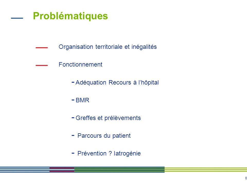 8 Problématiques Organisation territoriale et inégalités Fonctionnement - Adéquation Recours à lhôpital - BMR - Greffes et prélèvements - Parcours du