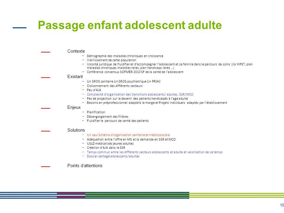 10 Passage enfant adolescent adulte Contexte - Démographie des maladies chroniques en croissance - Vieillissement de cette population - Volonté juridi