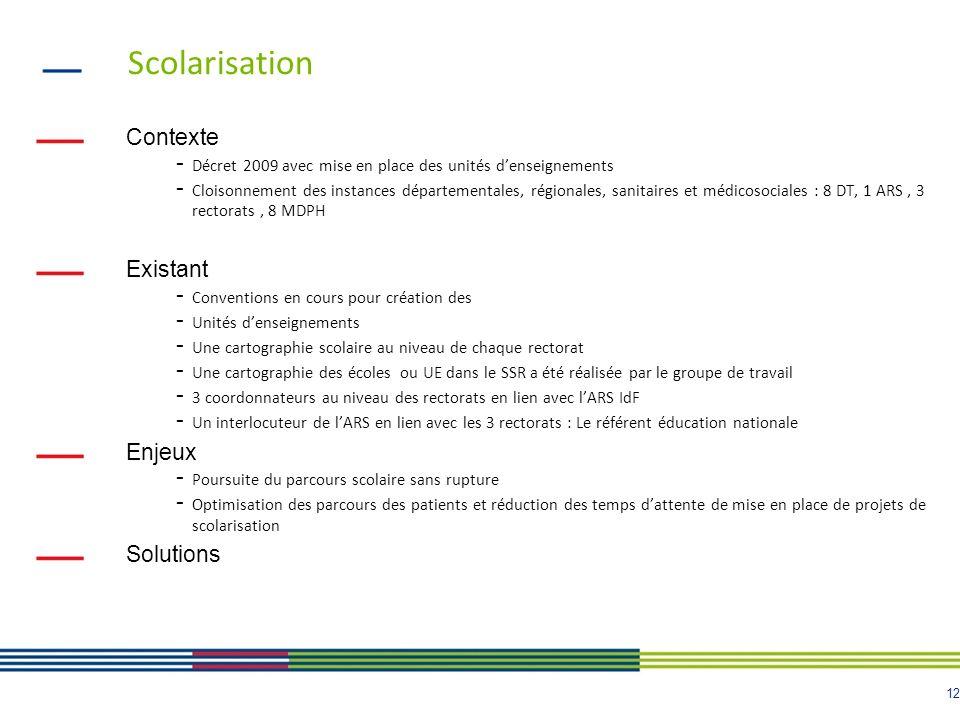 12 Scolarisation Contexte - Décret 2009 avec mise en place des unités denseignements - Cloisonnement des instances départementales, régionales, sanita