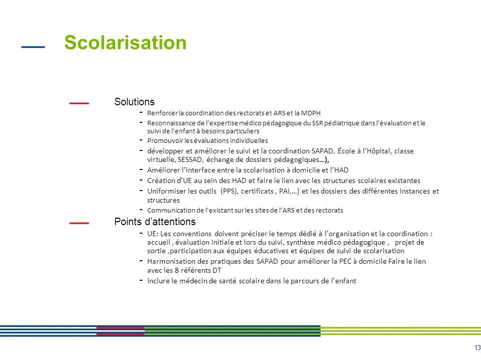 13 Scolarisation Solutions - Renforcer la coordination des rectorats et ARS et la MDPH - Reconnaissance de lexpertise médico pédagogique du SSR pédiat
