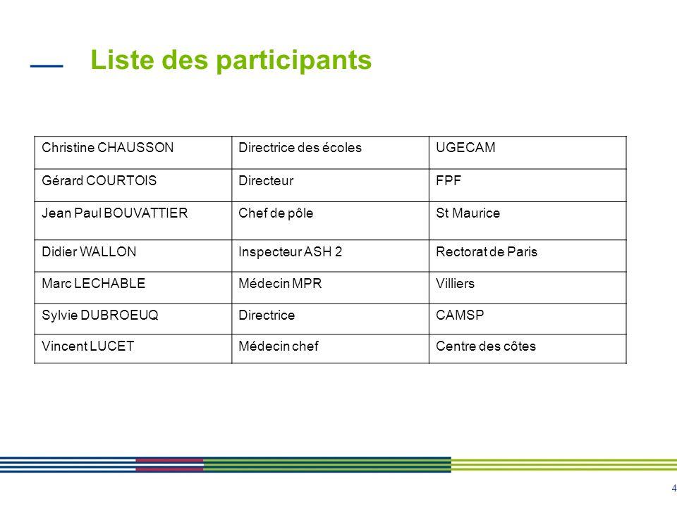 4 Liste des participants Christine CHAUSSONDirectrice des écolesUGECAM Gérard COURTOISDirecteurFPF Jean Paul BOUVATTIERChef de pôleSt Maurice Didier W