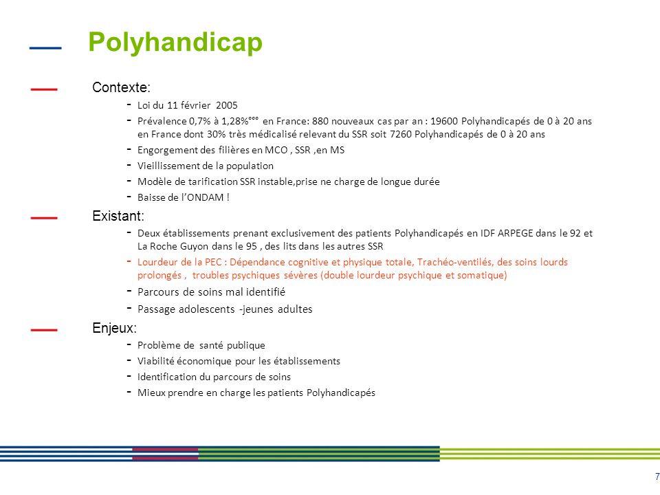 7 Polyhandicap Contexte: - Loi du 11 février 2005 - Prévalence 0,7% à 1,28%°°° en France: 880 nouveaux cas par an : 19600 Polyhandicapés de 0 à 20 ans