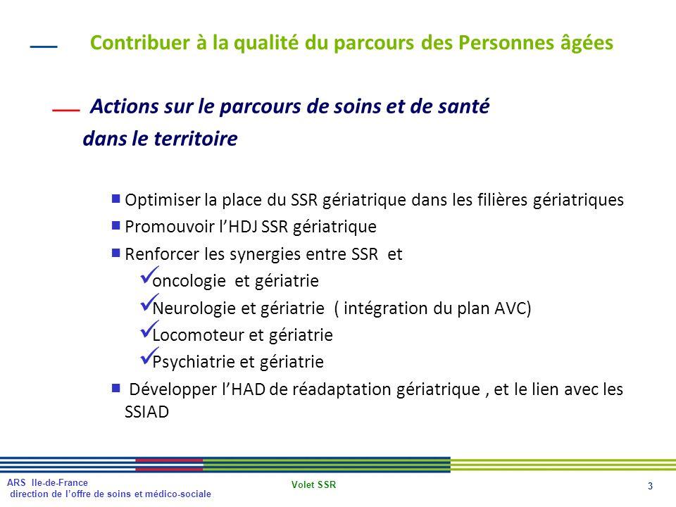 4 ARS Ile-de-France direction de loffre de soins et médico-sociale Volet SSR Amélioration des pratiques Améliorer la transition entre structures de prise en charge Préparer la sortie du MCO en lien avec le SSR Impliquer les acteurs du lieu de vie de la personne âgée ( domicile, médico-social) dès lorientation vers le SSR.