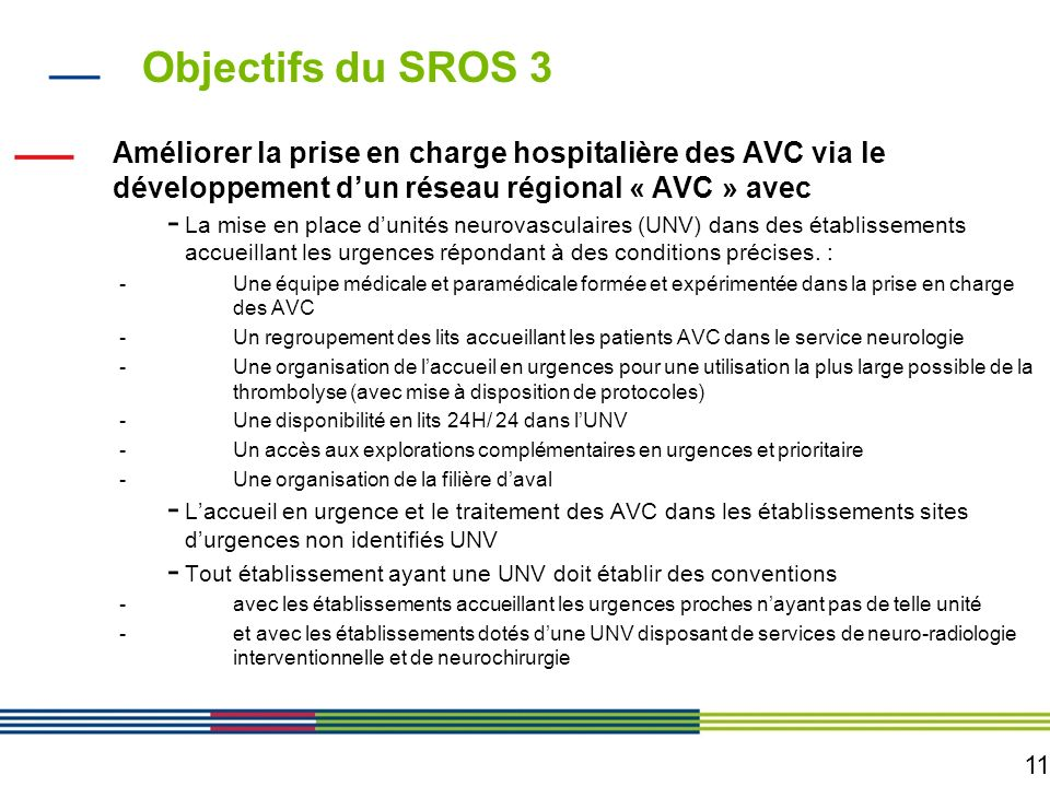11 Objectifs du SROS 3 Améliorer la prise en charge hospitalière des AVC via le développement dun réseau régional « AVC » avec - La mise en place duni
