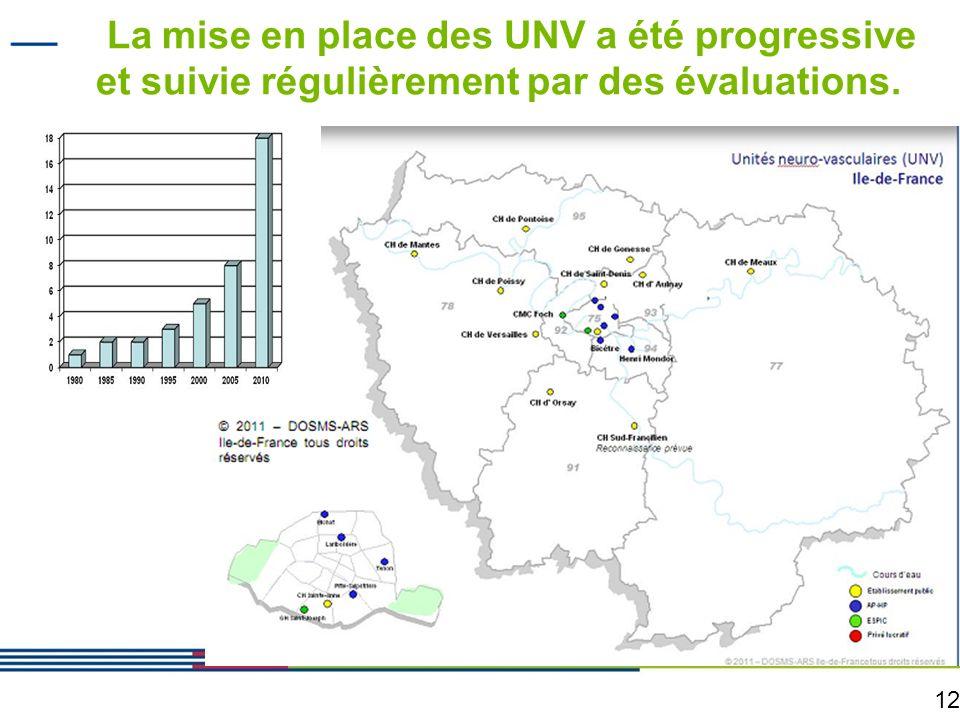 12 La mise en place des UNV a été progressive et suivie régulièrement par des évaluations.