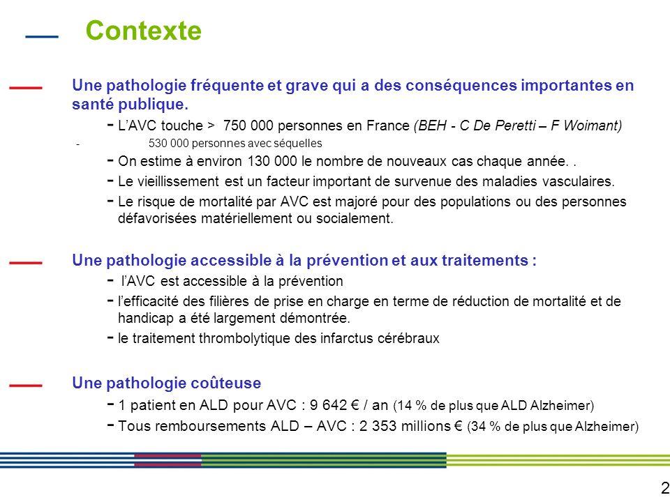 2 Contexte Une pathologie fréquente et grave qui a des conséquences importantes en santé publique. - LAVC touche > 750 000 personnes en France (BEH -