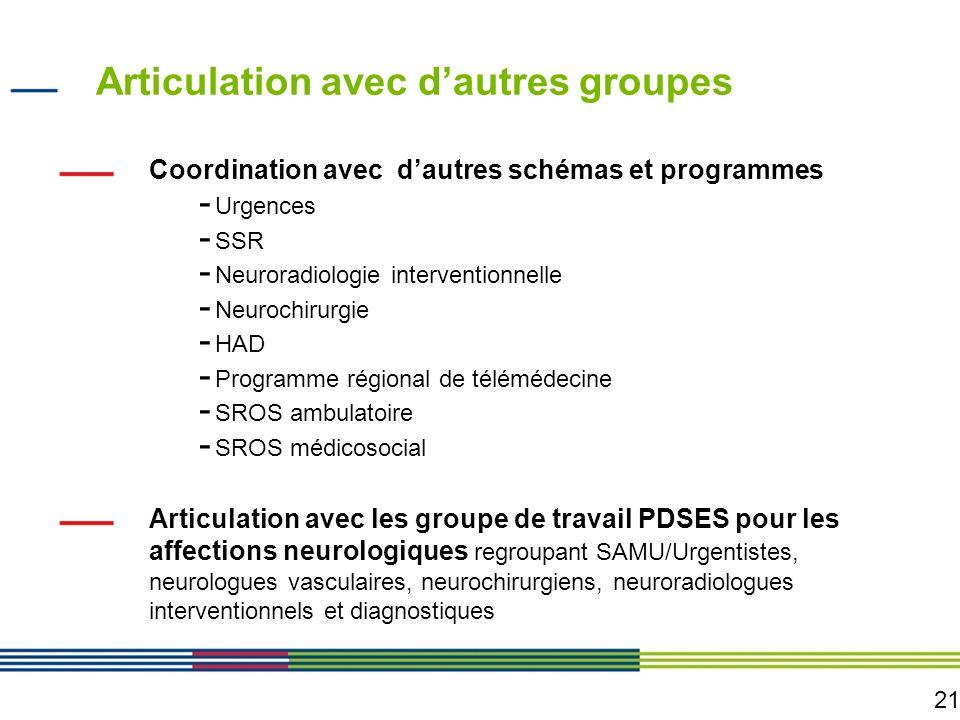 21 Articulation avec dautres groupes Coordination avec dautres schémas et programmes - Urgences - SSR - Neuroradiologie interventionnelle - Neurochiru